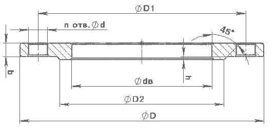 Фланцы стальные плоские приварные гост 12820-80.